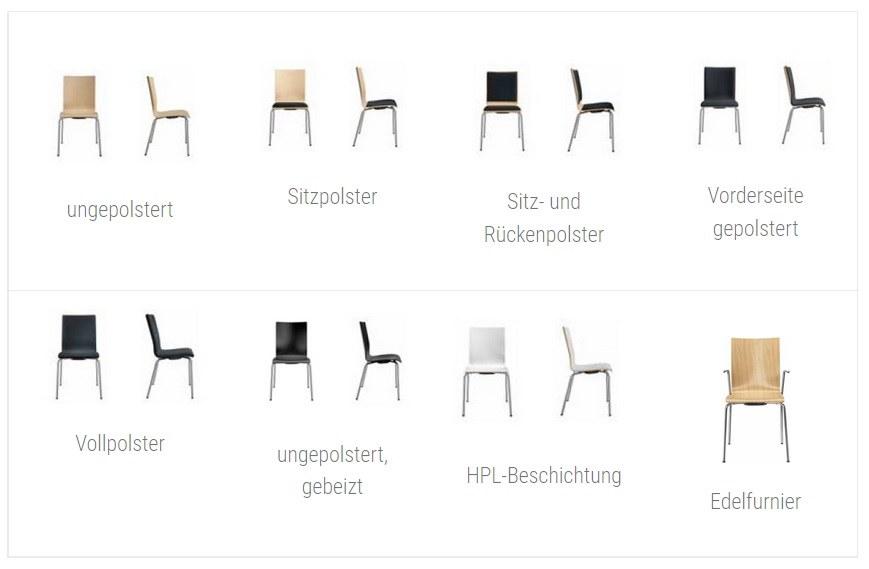 Kantinenstühle mit Holzschale, Übersicht der Holzschalenformen