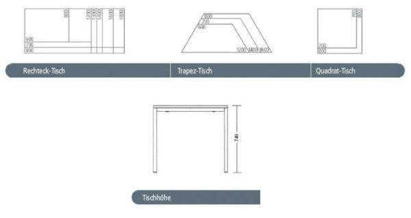 Kantinentische clip, Tischgrößen und Tischformen