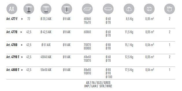 Kantinentisch XT Übersicht Produktmaße